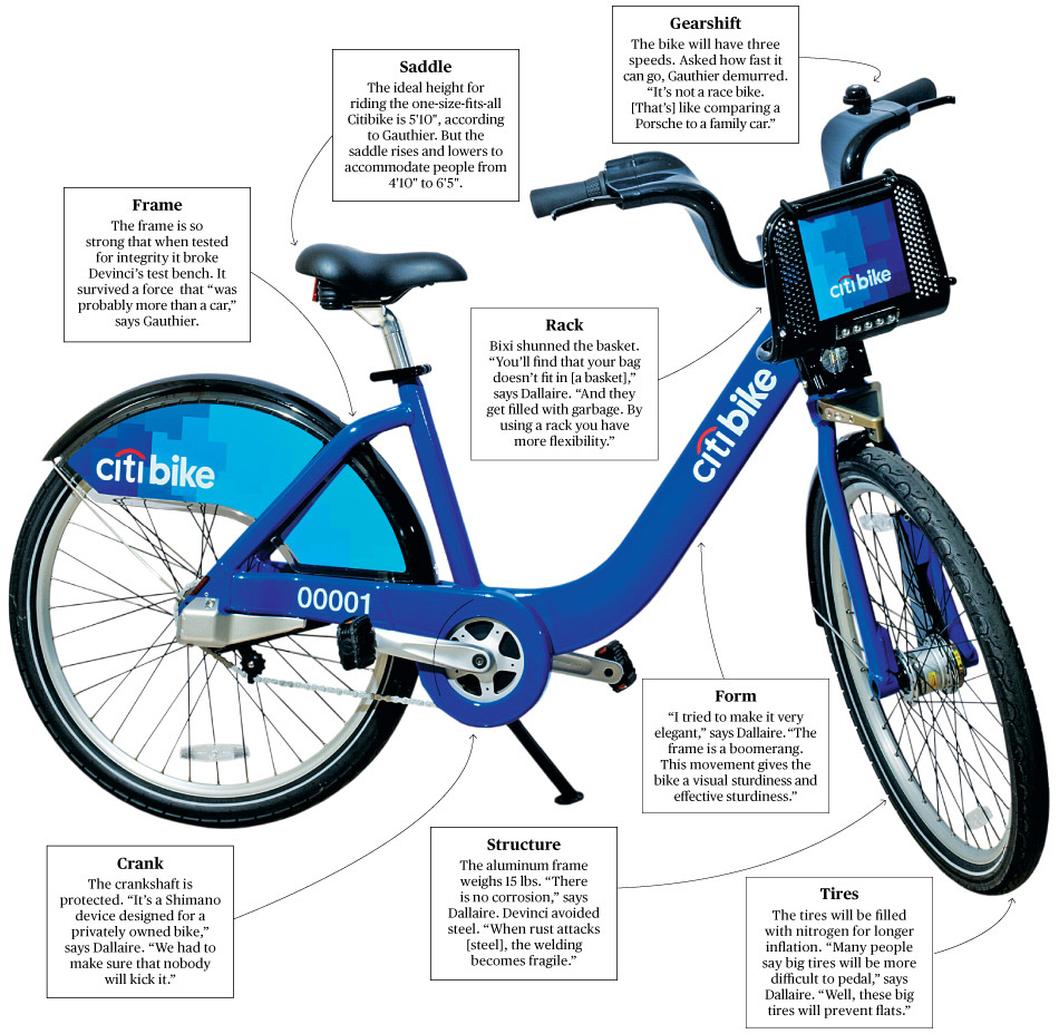 [Image: citibike.jpg]